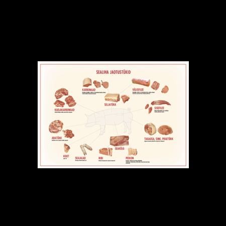 Sealiha jaotustükid